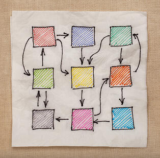 Mapping a workflow model
